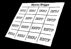 Myers-Briggs Personality Type Indicator