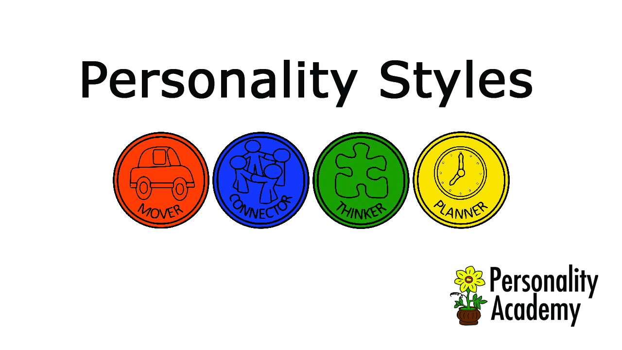 Four Personality Styles by Personality Academy