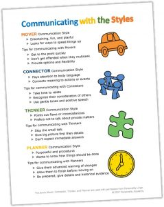 Communicating with the Styles Handout