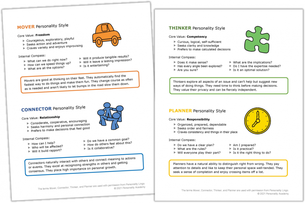 Personality Styles Handout